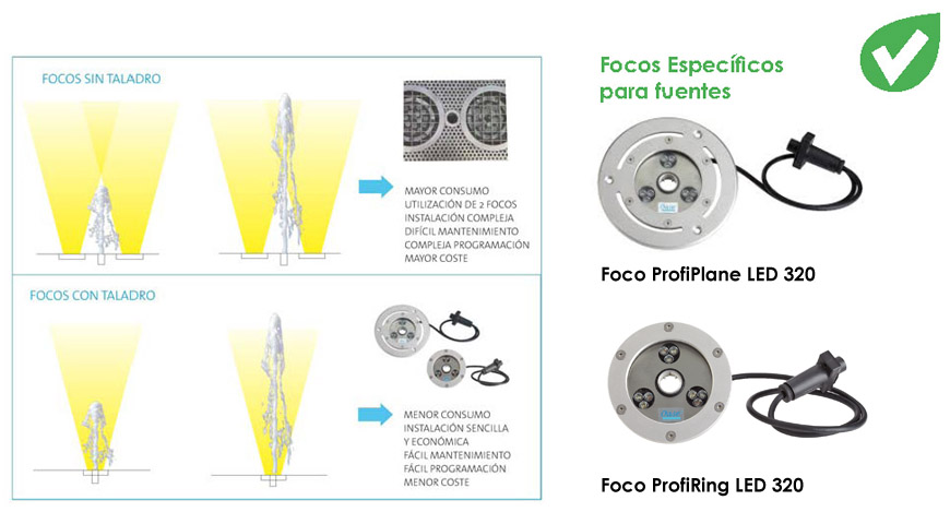 foco_para_fuente